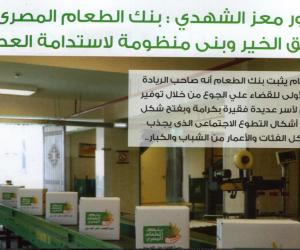الدكتور معز الشهدي : بنك الطعام المصري فتح طريق الخير و بني منظومة لاستدامة العطاء